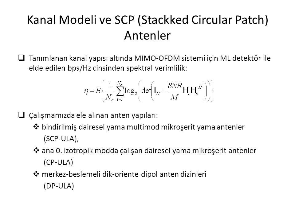 Kanal Modeli ve SCP (Stackked Circular Patch) Antenler  Tanımlanan kanal yapısı altında MIMO-OFDM sistemi için ML detektör ile elde edilen bps/Hz cin