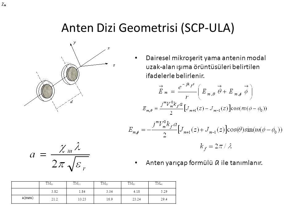 Anten Dizi Geometrisi (SCP-ULA) Dairesel mikroşerit yama antenin modal uzak-alan ışıma örüntüsüleri belirtilen ifadelerle belirlenir. Anten yarıçap fo