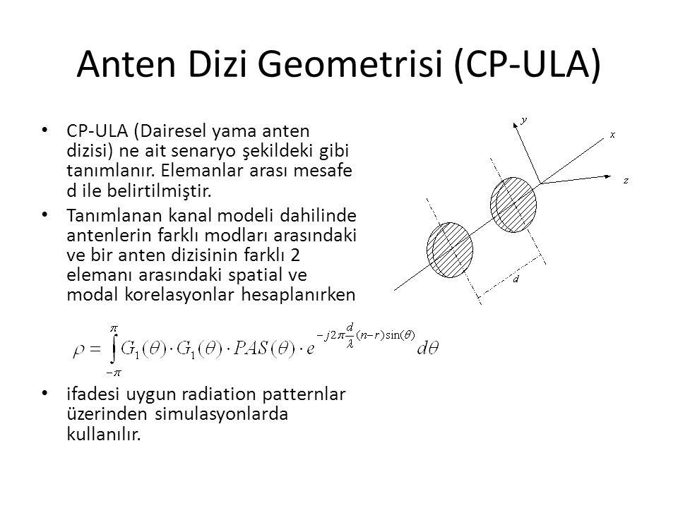 Anten Dizi Geometrisi (CP-ULA) CP-ULA (Dairesel yama anten dizisi) ne ait senaryo şekildeki gibi tanımlanır. Elemanlar arası mesafe d ile belirtilmişt