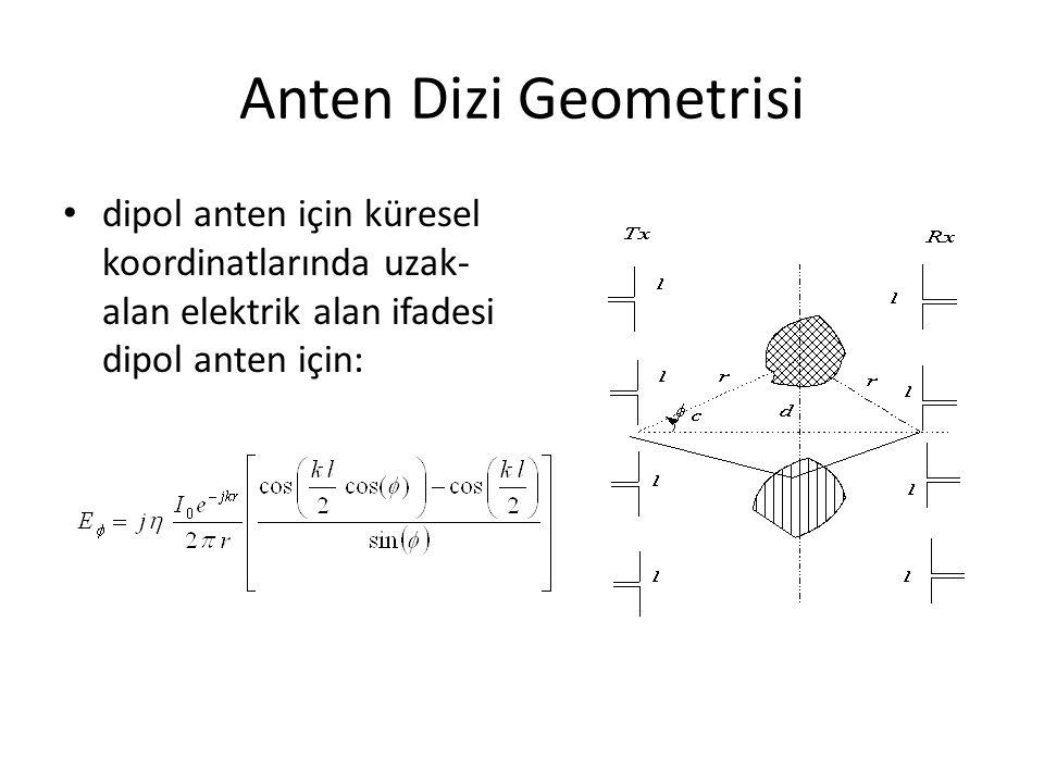 Anten Dizi Geometrisi dipol anten için küresel koordinatlarında uzak- alan elektrik alan ifadesi dipol anten için:
