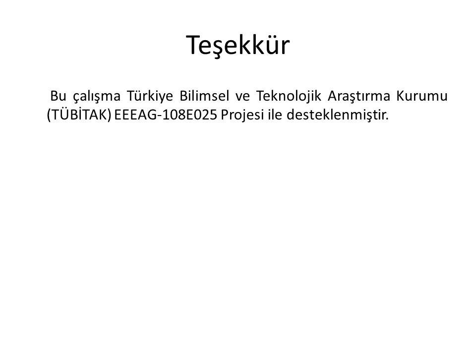 Teşekkür Bu çalışma Türkiye Bilimsel ve Teknolojik Araştırma Kurumu (TÜBİTAK) EEEAG-108E025 Projesi ile desteklenmiştir.