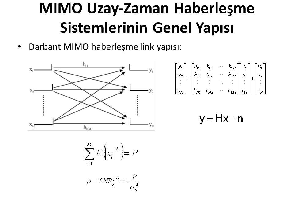MIMO Uzay-Zaman Haberleşme Sistemlerinin Genel Yapısı MIMO sistemlerinde antenlerin değişik sistem yapıları içinde – Sinyal işleme, – Modülasyon – kodlama ile kullanılması ile elde edilebilecek kazançlar ve temel yapılar 3 sınıfta toplanabilir.