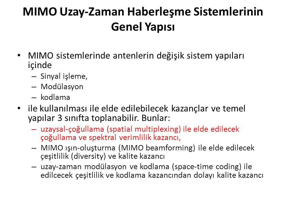 MIMO Uzay-Zaman Haberleşme Sistemlerinin Genel Yapısı MIMO sistemlerinde antenlerin değişik sistem yapıları içinde – Sinyal işleme, – Modülasyon – kod