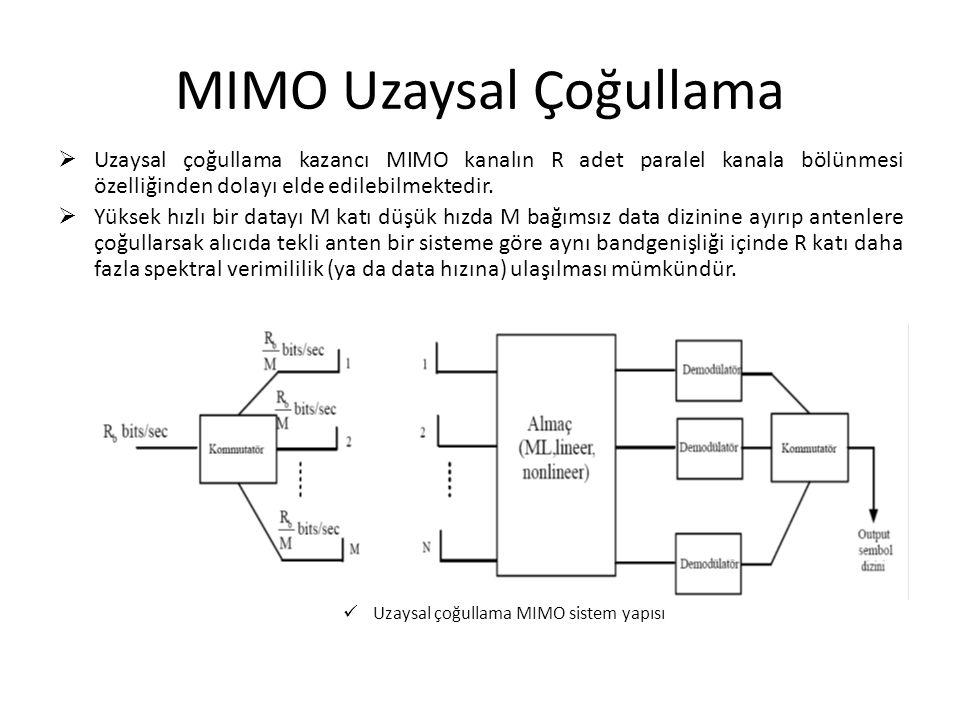MIMO Uzaysal Çoğullama  Uzaysal çoğullama kazancı MIMO kanalın R adet paralel kanala bölünmesi özelliğinden dolayı elde edilebilmektedir.  Yüksek hı