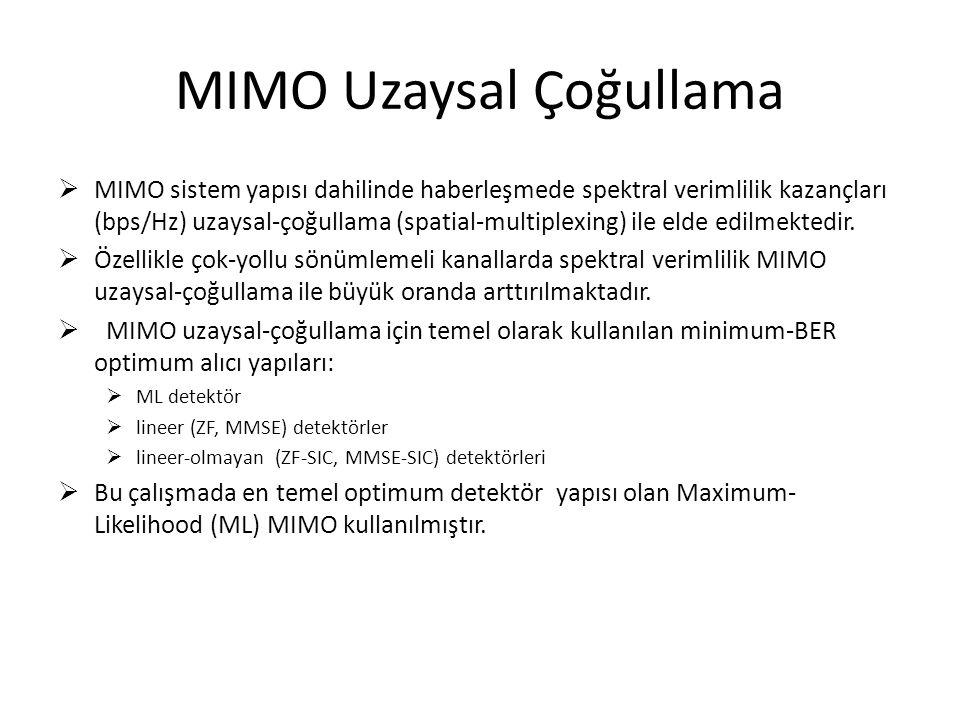 Maximum Likelihood Detektör ML MIMO detektör ile minimum BER açısından darbant MIMO modeli altında belirleme şu şekilde yapılır: Bu optimizasyon paha fonksiyonu için arama tüm olası gönderilen sembol vektör kombinasyonları üzerinden yapılır.