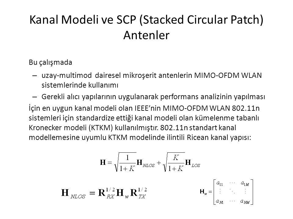 Kanal Modeli ve SCP (Stacked Circular Patch) Antenler Bu çalışmada – uzay-multimod dairesel mikroşerit antenlerin MIMO-OFDM WLAN sistemlerinde kullanı