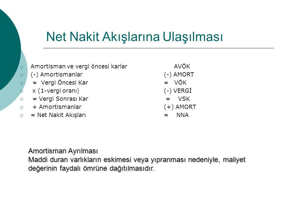 Net Nakit Akışlarına Ulaşılması  Amortisman ve vergi öncesi karlar AVÖK  (-) Amortismanlar(-) AMORT  = Vergi Öncesi Kar= VÖK  x (1-vergi oranı)(-)