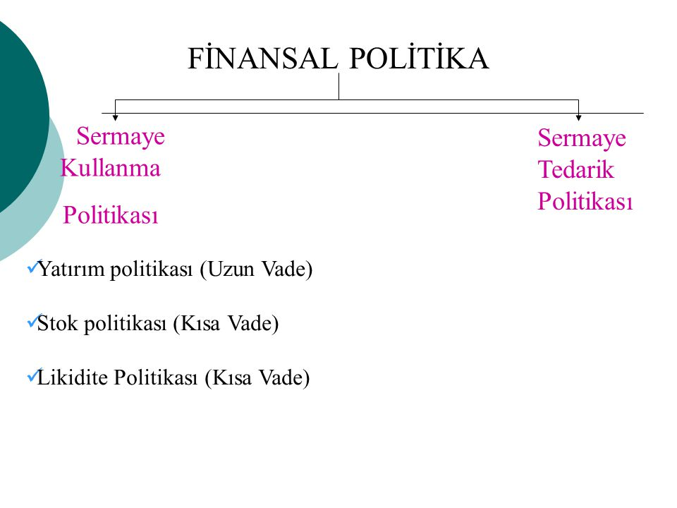 FİNANSAL POLİTİKA Sermaye Kullanma Politikası Sermaye Tedarik Politikası Yatırım politikası (Uzun Vade) Stok politikası (Kısa Vade) Likidite Politikas