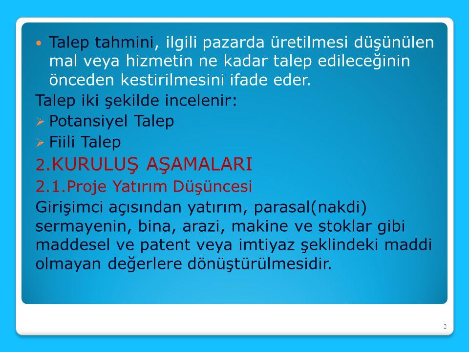 B.KAPASİTE KULLANIMI VE BAŞABAŞ NOKTASI ANALİZİ 1.