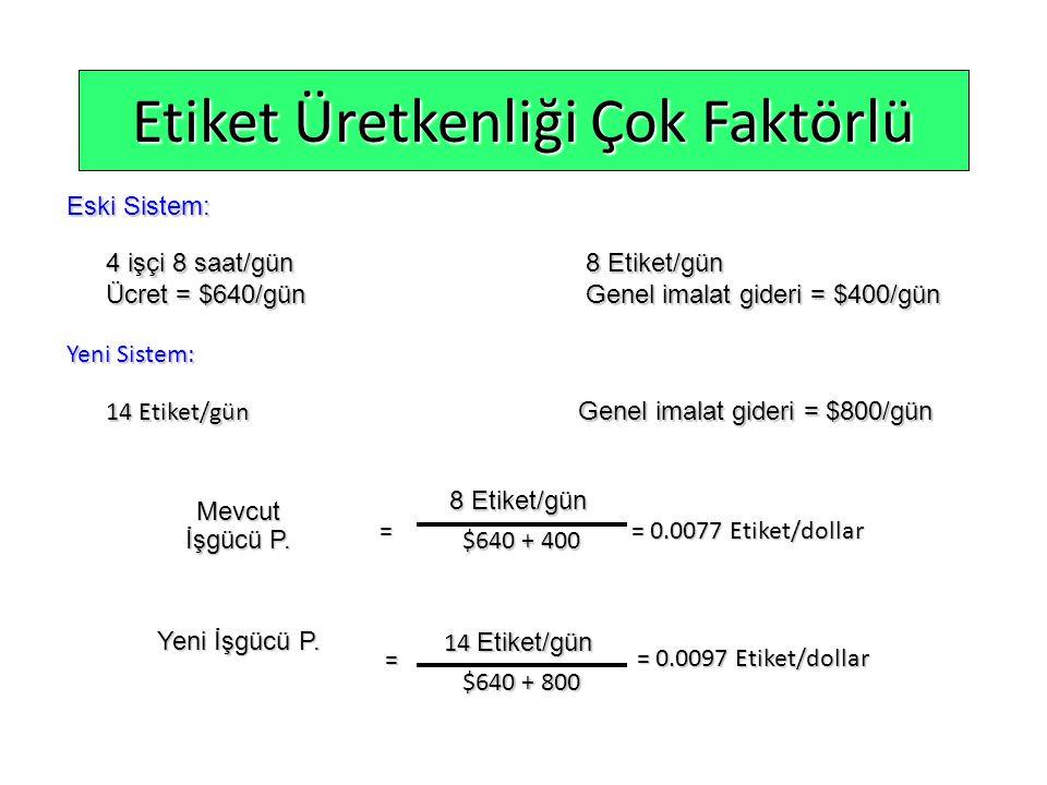 Etiket Üretkenliği Çok Faktörlü 14 Etiket/gün Genel imalat gideri = $800/gün Yeni Sistem: 8 Etiket/gün $640 + 400 =Mevcut İşgücü P.