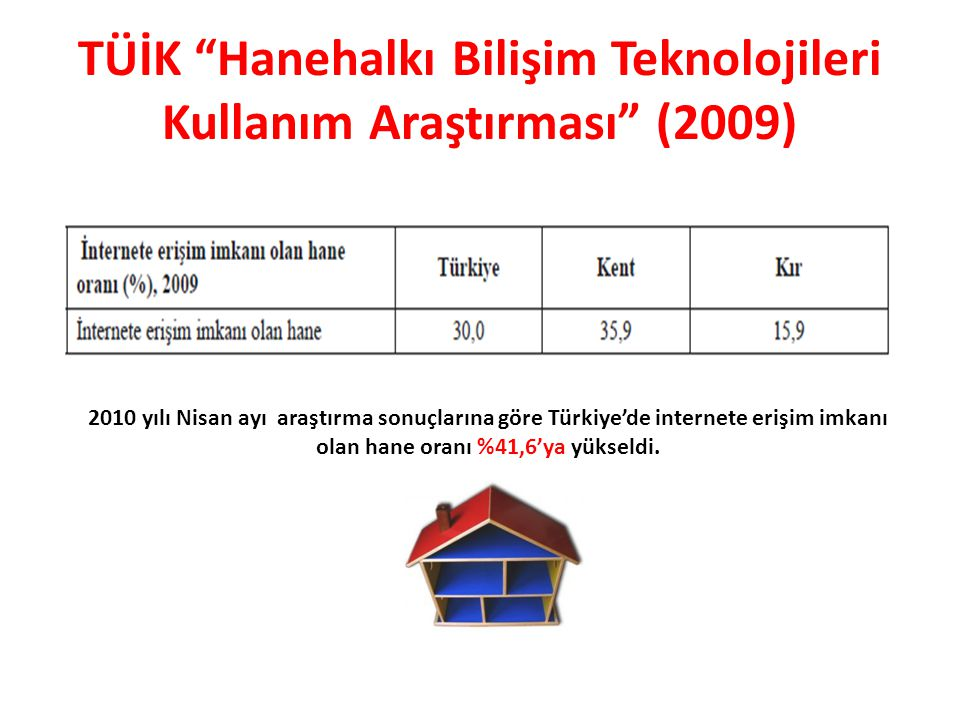 """TÜİK """"Hanehalkı Bilişim Teknolojileri Kullanım Araştırması"""" (2009) 2010 yılı Nisan ayı araştırma sonuçlarına göre Türkiye'de internete erişim imkanı o"""