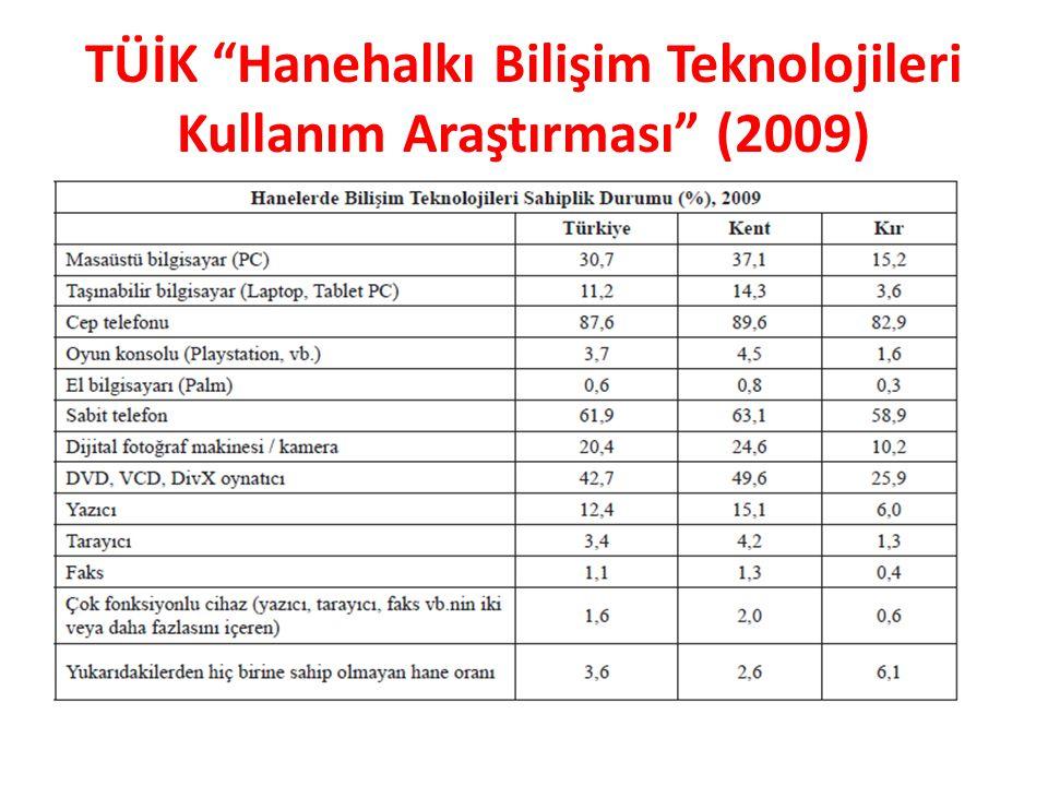 """TÜİK """"Hanehalkı Bilişim Teknolojileri Kullanım Araştırması"""" (2009)"""