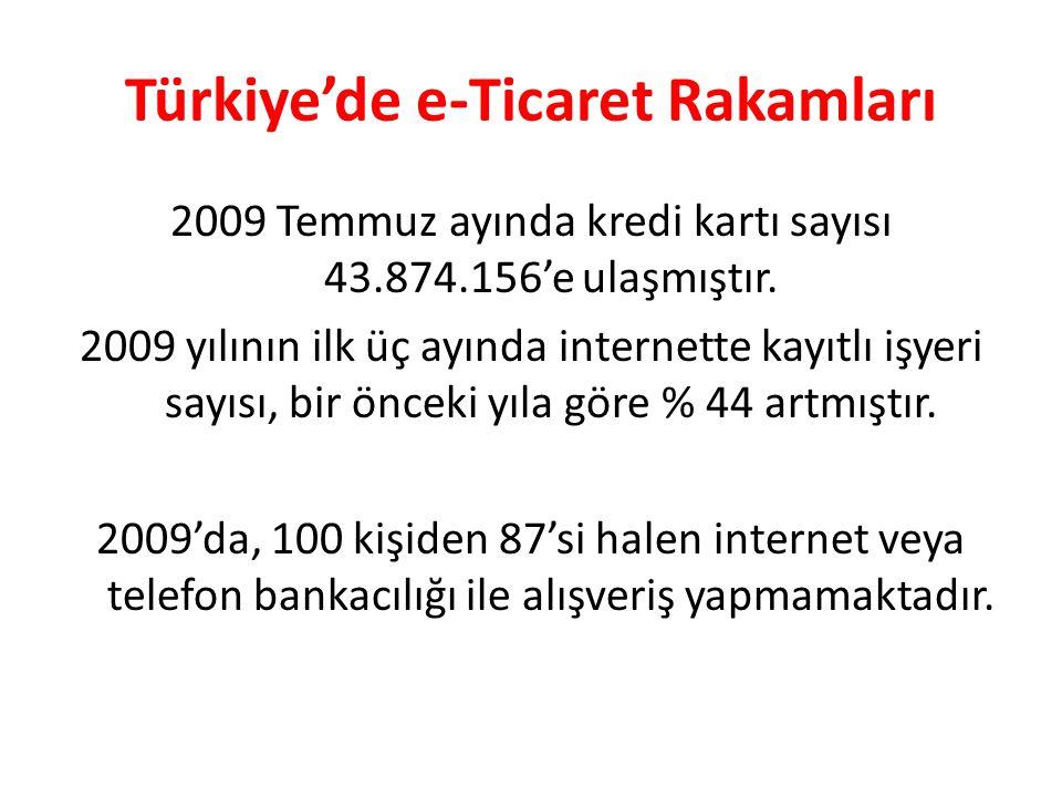 Türkiye'de e-Ticaret Rakamları 2009 Temmuz ayında kredi kartı sayısı 43.874.156'e ulaşmıştır. 2009 yılının ilk üç ayında internette kayıtlı işyeri say