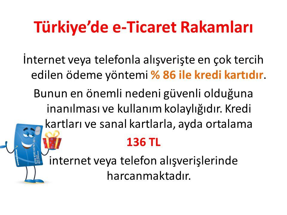 Türkiye'de e-Ticaret Rakamları İnternet veya telefonla alışverişte en çok tercih edilen ödeme yöntemi % 86 ile kredi kartıdır. Bunun en önemli nedeni