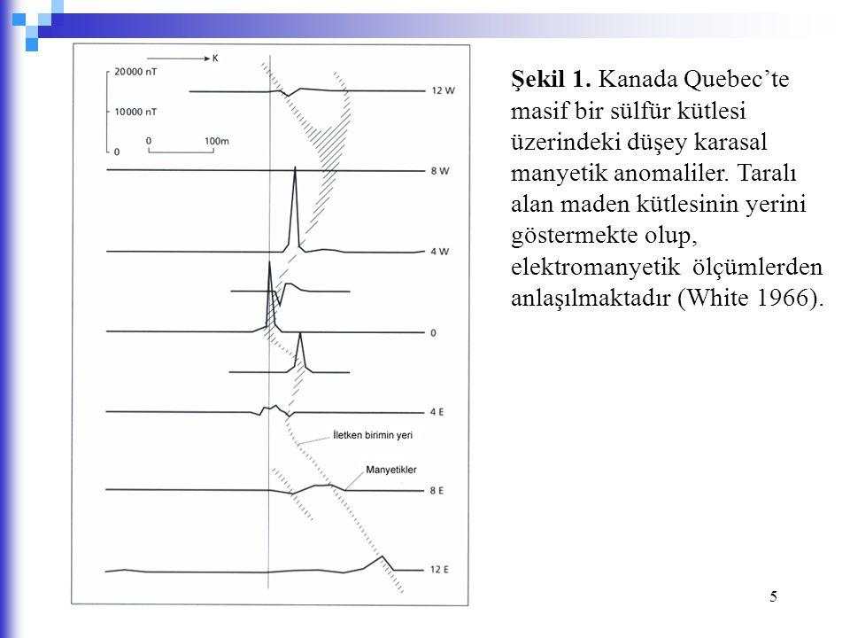 5 Şekil 1. Kanada Quebec'te masif bir sülfür kütlesi üzerindeki düşey karasal manyetik anomaliler. Taralı alan maden kütlesinin yerini göstermekte olu