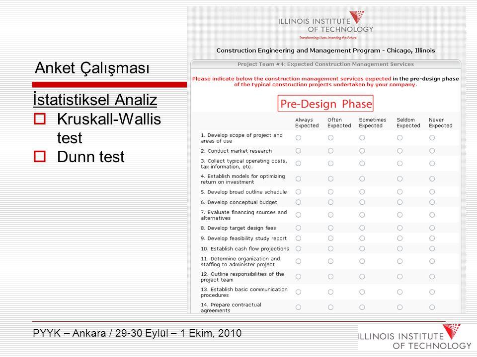 Anket Çalışması İstatistiksel Analiz  Kruskall-Wallis test  Dunn test PYYK – Ankara / 29-30 Eylül – 1 Ekim, 2010