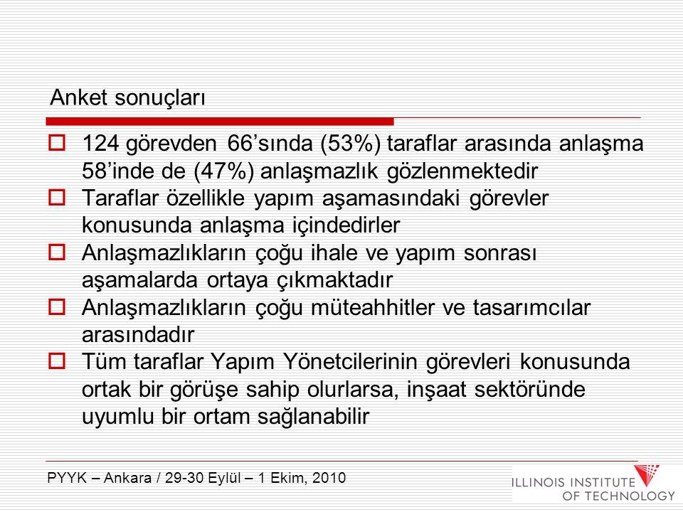 Anket sonuçları  124 görevden 66'sında (53%) taraflar arasında anlaşma 58'inde de (47%) anlaşmazlık gözlenmektedir  Taraflar özellikle yapım aşaması