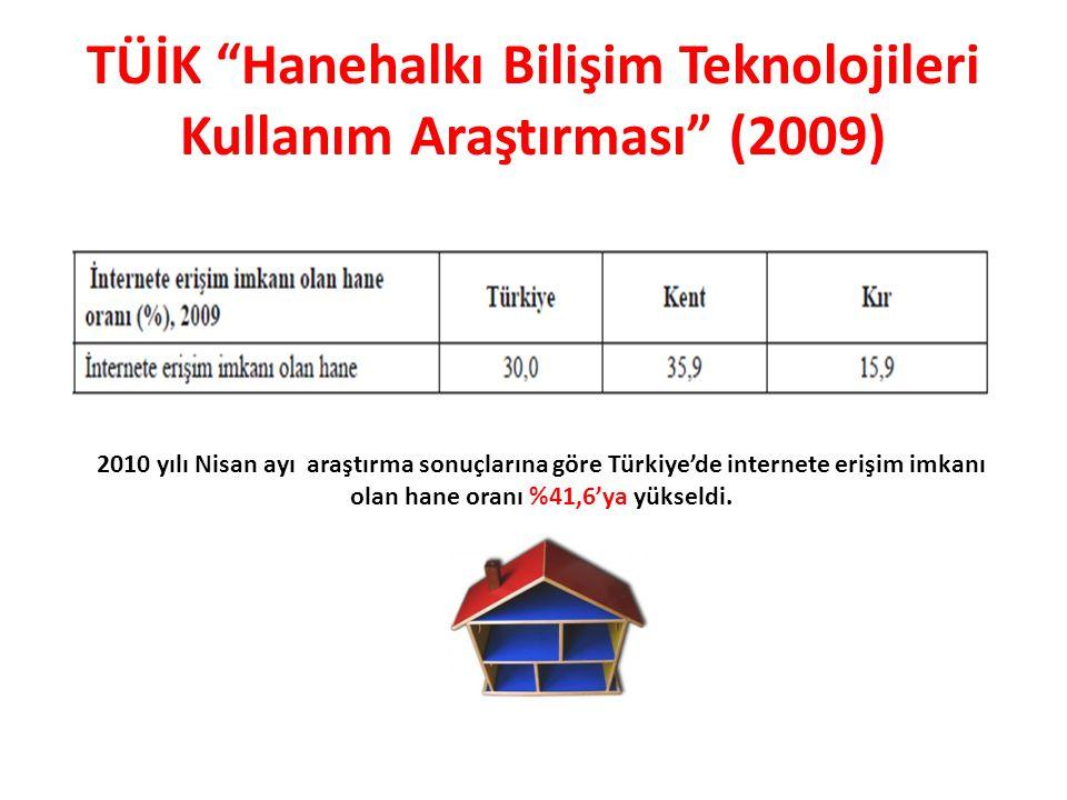TÜİK Hanehalkı Bilişim Teknolojileri Kullanım Araştırması (2009) 2010 yılı Nisan ayı araştırma sonuçlarına göre Türkiye'de internete erişim imkanı olan hane oranı %41,6'ya yükseldi.