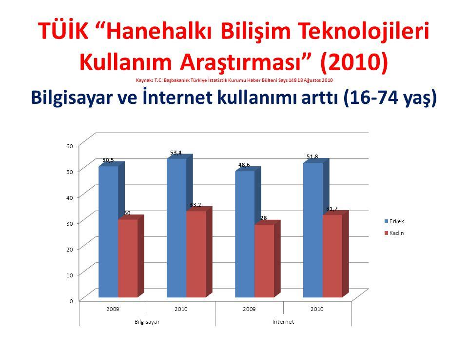 Bilgisayar ve İnternet kullanımı arttı (16-74 yaş)