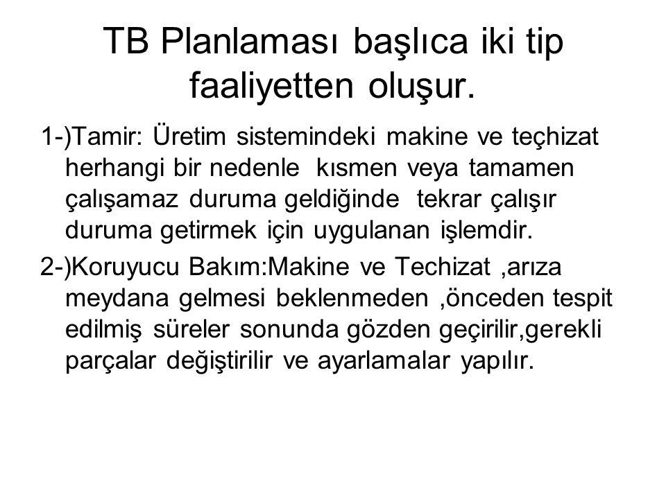 TB Planlaması başlıca iki tip faaliyetten oluşur. 1-)Tamir: Üretim sistemindeki makine ve teçhizat herhangi bir nedenle kısmen veya tamamen çalışamaz