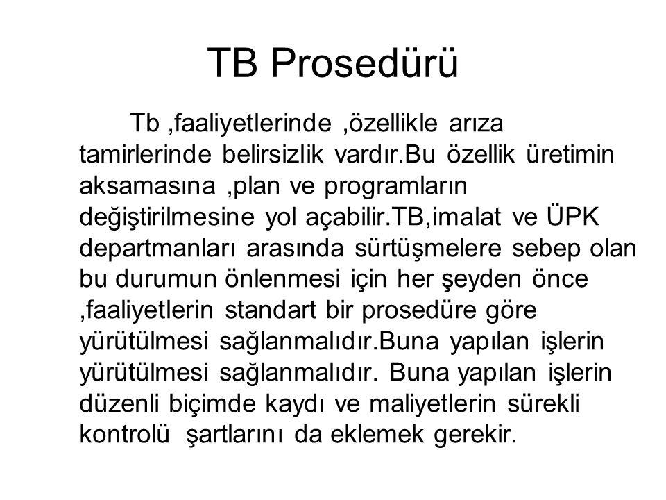TB Prosedürü Tb,faaliyetlerinde,özellikle arıza tamirlerinde belirsizlik vardır.Bu özellik üretimin aksamasına,plan ve programların değiştirilmesine y