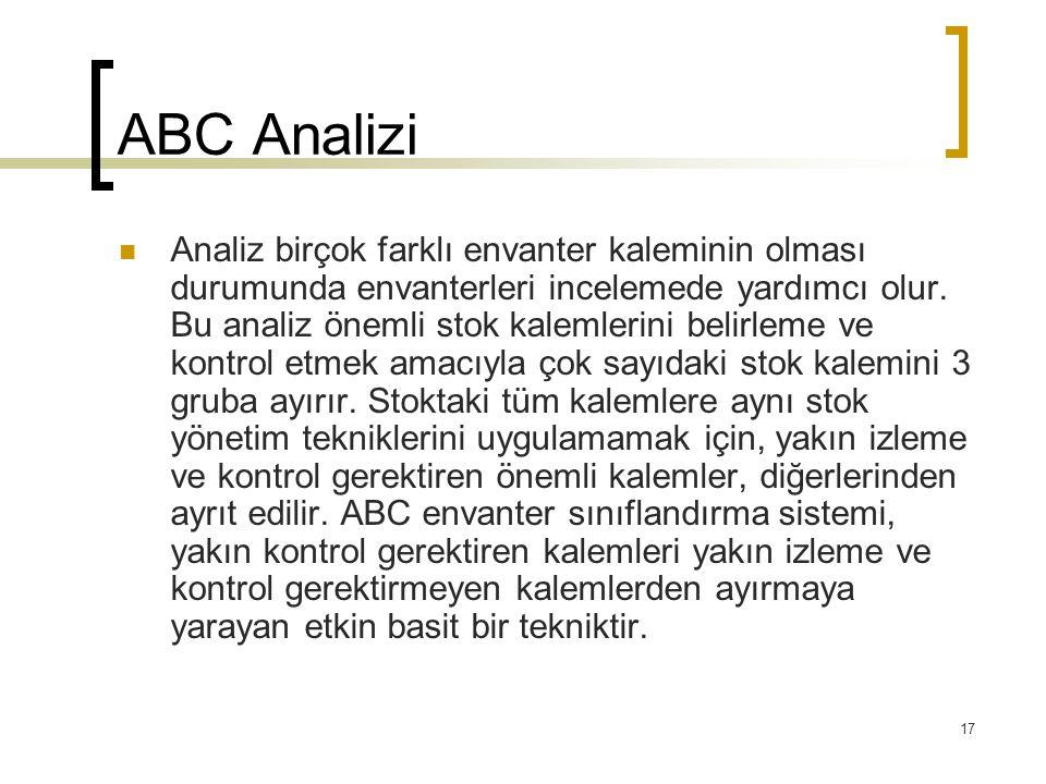 ABC Analizi Analiz birçok farklı envanter kaleminin olması durumunda envanterleri incelemede yardımcı olur. Bu analiz önemli stok kalemlerini belirlem
