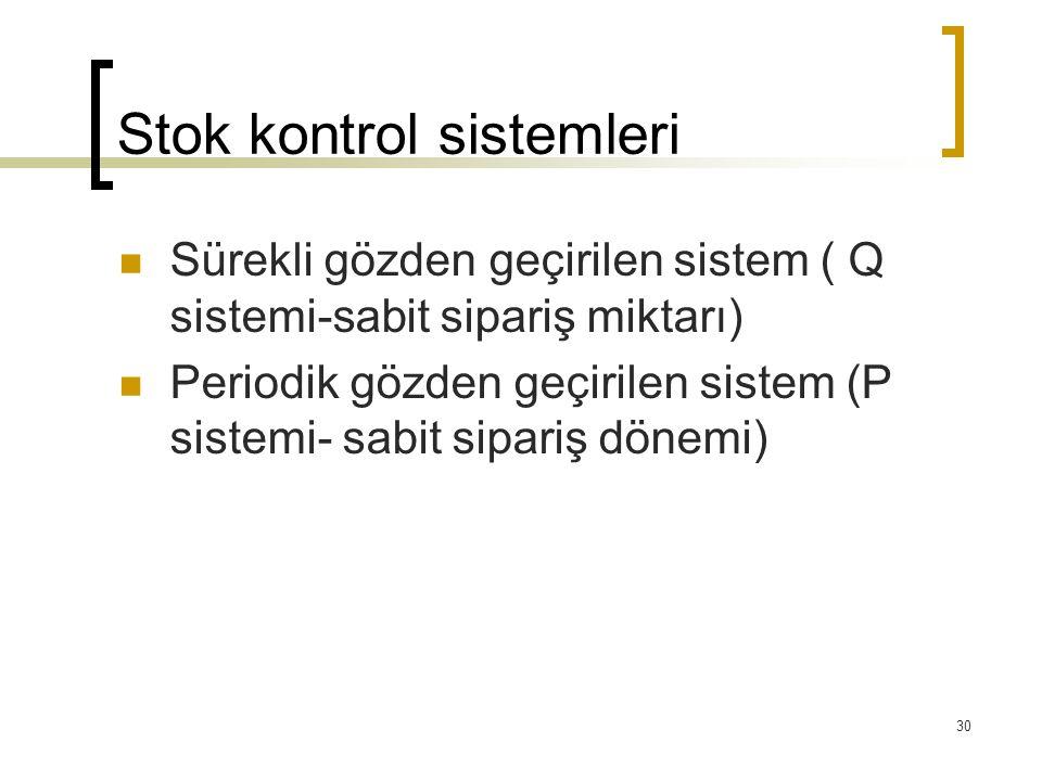 Stok kontrol sistemleri Sürekli gözden geçirilen sistem ( Q sistemi-sabit sipariş miktarı) Periodik gözden geçirilen sistem (P sistemi- sabit sipariş
