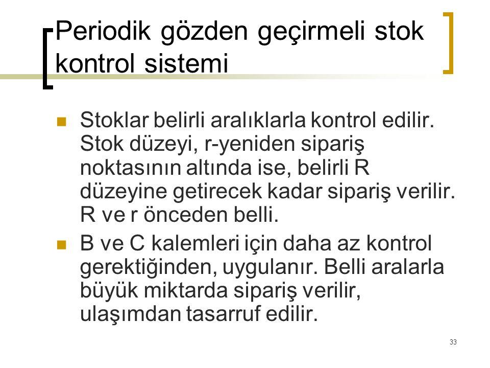 Periodik gözden geçirmeli stok kontrol sistemi Stoklar belirli aralıklarla kontrol edilir. Stok düzeyi, r-yeniden sipariş noktasının altında ise, beli