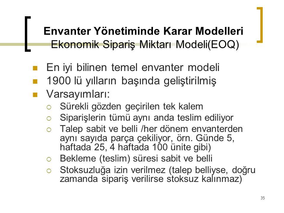 Envanter Yönetiminde Karar Modelleri Ekonomik Sipariş Miktarı Modeli(EOQ) En iyi bilinen temel envanter modeli 1900 lü yılların başında geliştirilmiş
