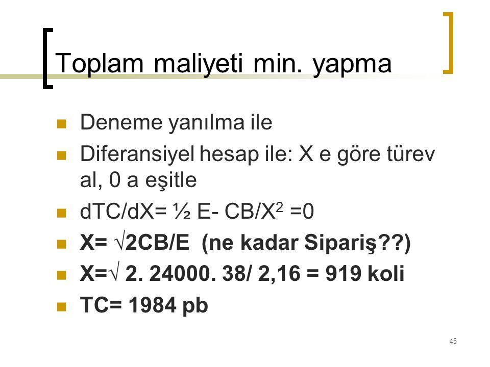 Toplam maliyeti min. yapma Deneme yanılma ile Diferansiyel hesap ile: X e göre türev al, 0 a eşitle dTC/dX= ½ E- CB/X 2 =0 X= √2CB/E (ne kadar Sipariş