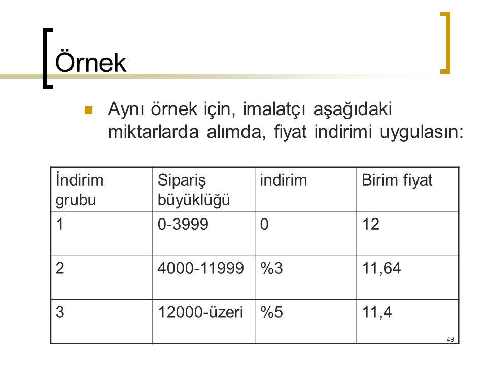 Örnek İndirim grubu Sipariş büyüklüğü indirimBirim fiyat 10-3999012 24000-11999%311,64 312000-üzeri%511,4 Aynı örnek için, imalatçı aşağıdaki miktarla