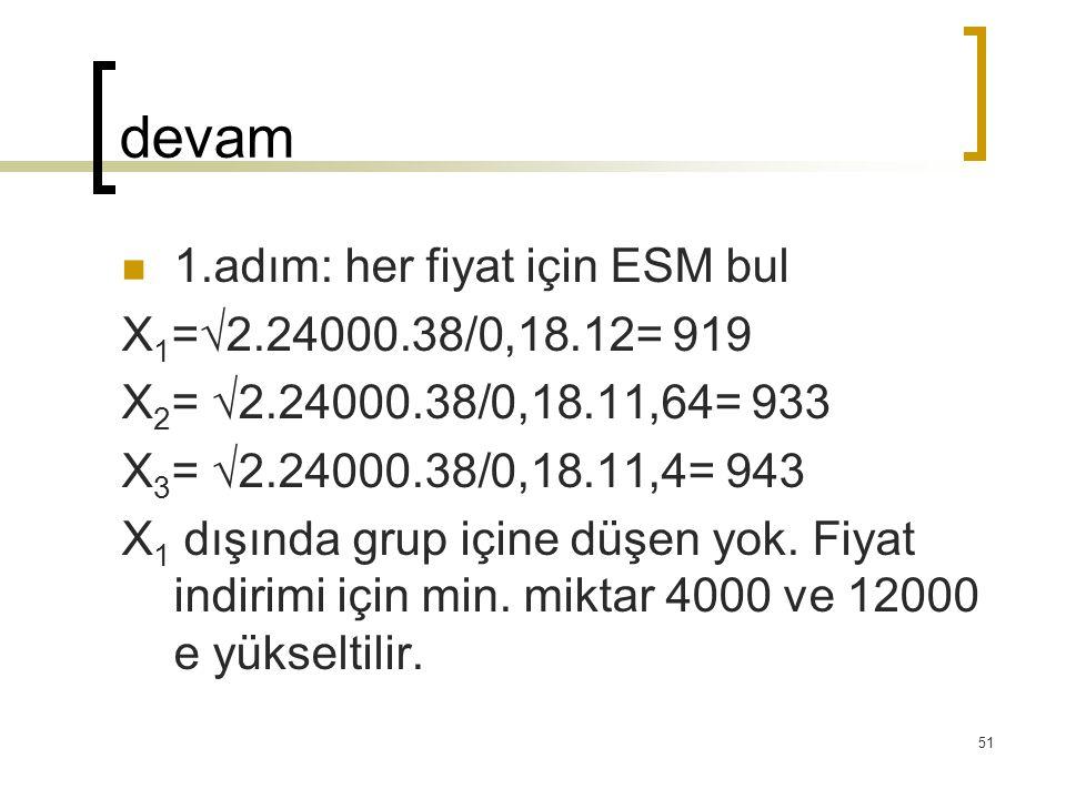 devam 1.adım: her fiyat için ESM bul X 1 =√2.24000.38/0,18.12= 919 X 2 = √2.24000.38/0,18.11,64= 933 X 3 = √2.24000.38/0,18.11,4= 943 X 1 dışında grup