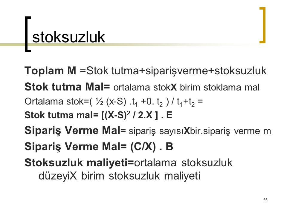 stoksuzluk Toplam M =Stok tutma+siparişverme+stoksuzluk Stok tutma Mal= ortalama stokX birim stoklama mal Ortalama stok=( ½ (x-S).t 1 +0. t 2 ) / t 1