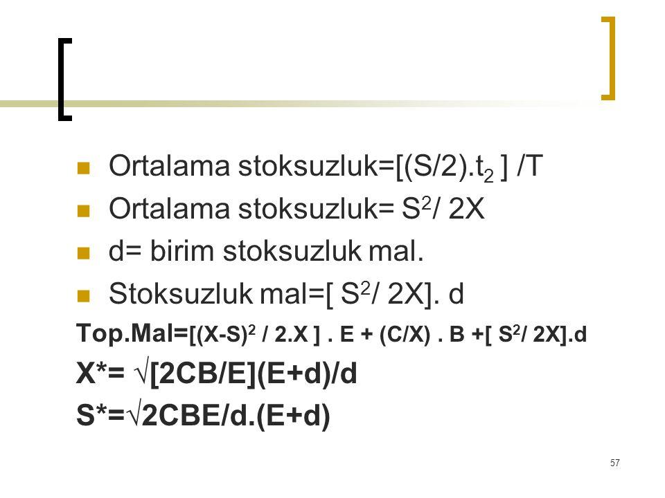 Ortalama stoksuzluk=[(S/2).t 2 ] /T Ortalama stoksuzluk= S 2 / 2X d= birim stoksuzluk mal. Stoksuzluk mal=[ S 2 / 2X]. d Top.Mal= [(X-S) 2 / 2.X ]. E