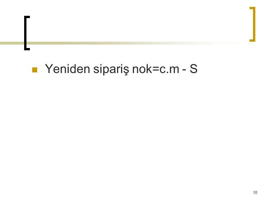 Yeniden sipariş nok=c.m - S 58