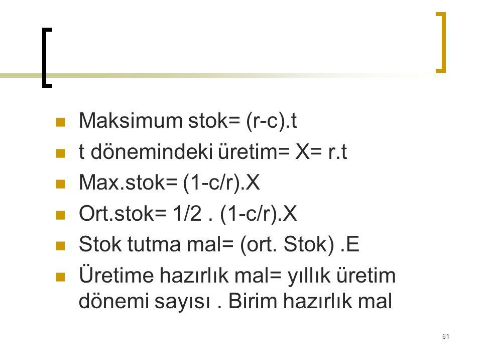 Maksimum stok= (r-c).t t dönemindeki üretim= X= r.t Max.stok= (1-c/r).X Ort.stok= 1/2. (1-c/r).X Stok tutma mal= (ort. Stok).E Üretime hazırlık mal= y