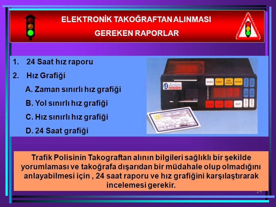 14 ELEKTRONİK TAKOĞRAFTAN ALINMASI GEREKEN RAPORLAR 1.24 Saat hız raporu 2.Hız Grafiği A. Zaman sınırlı hız grafiği B. Yol sınırlı hız grafiği C. Hız
