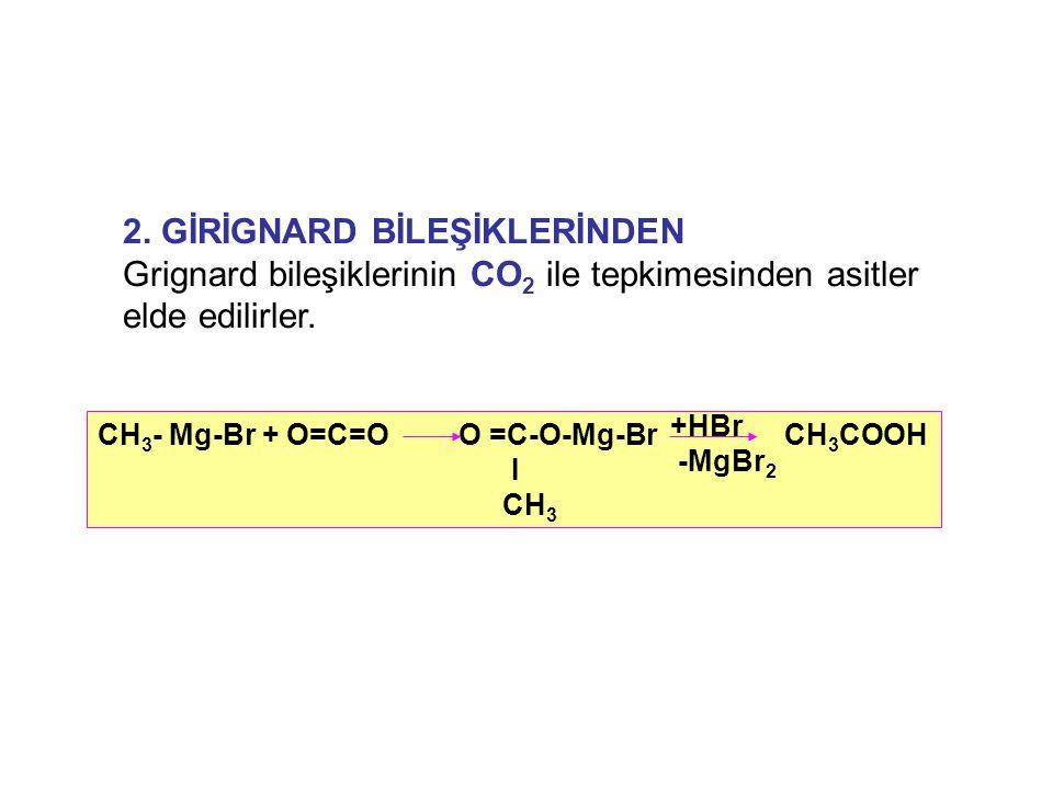 2.GİRİGNARD BİLEŞİKLERİNDEN Grignard bileşiklerinin CO 2 ile tepkimesinden asitler elde edilirler.