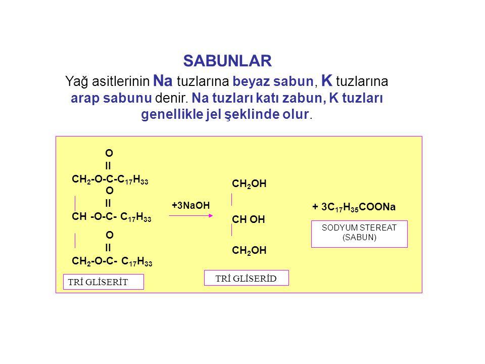 SABUNLAR Yağ asitlerinin Na tuzlarına beyaz sabun, K tuzlarına arap sabunu denir.
