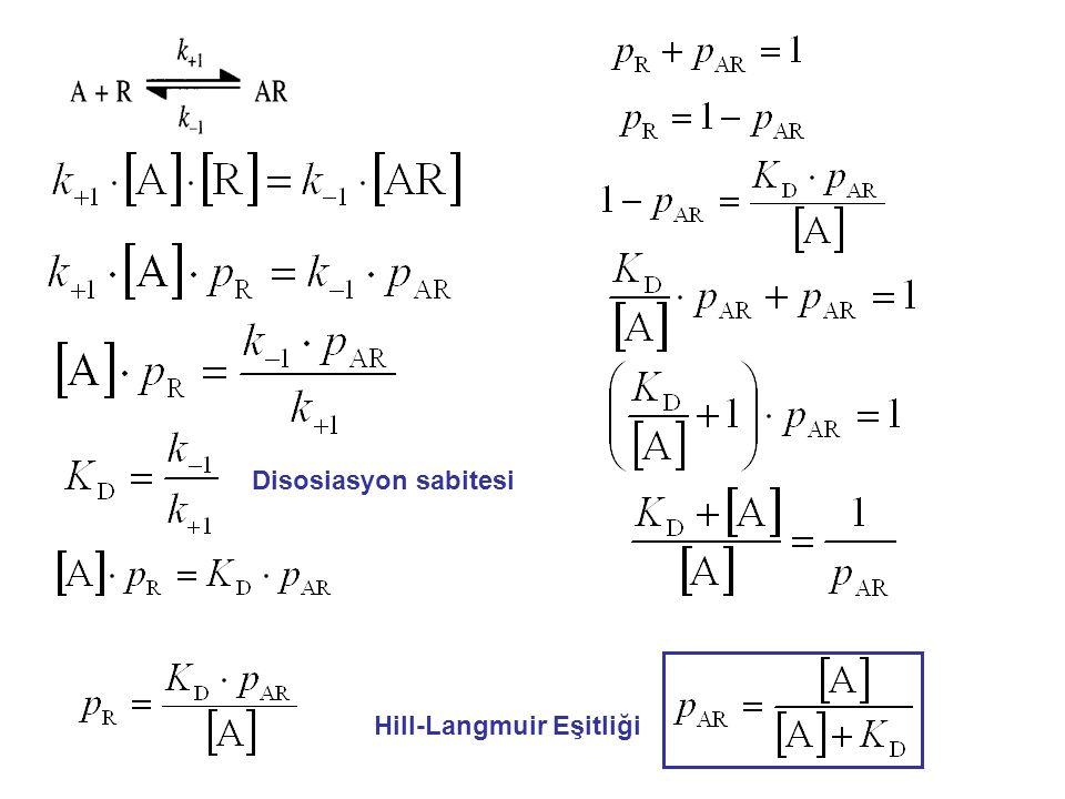 Hill-Langmuir Eşitliği Disosiasyon sabitesi