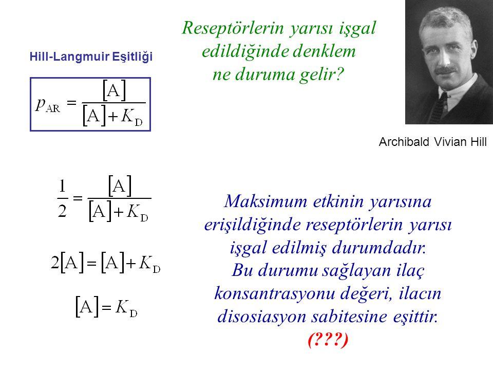 Hill-Langmuir Eşitliği Reseptörlerin yarısı işgal edildiğinde denklem ne duruma gelir? Maksimum etkinin yarısına erişildiğinde reseptörlerin yarısı iş