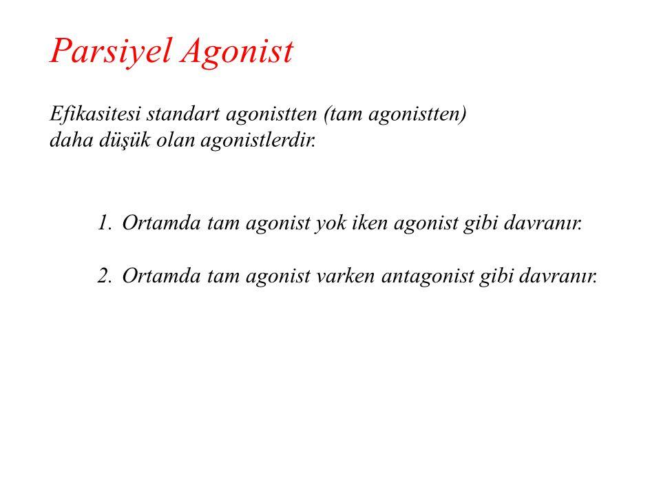Efikasitesi standart agonistten (tam agonistten) daha düşük olan agonistlerdir. Parsiyel Agonist 1.Ortamda tam agonist yok iken agonist gibi davranır.