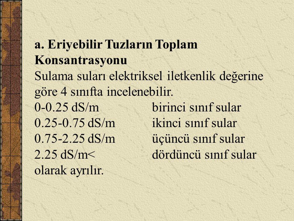 a. Eriyebilir Tuzların Toplam Konsantrasyonu Sulama suları elektriksel iletkenlik değerine göre 4 sınıfta incelenebilir. 0-0.25 dS/m birinci sınıf sul
