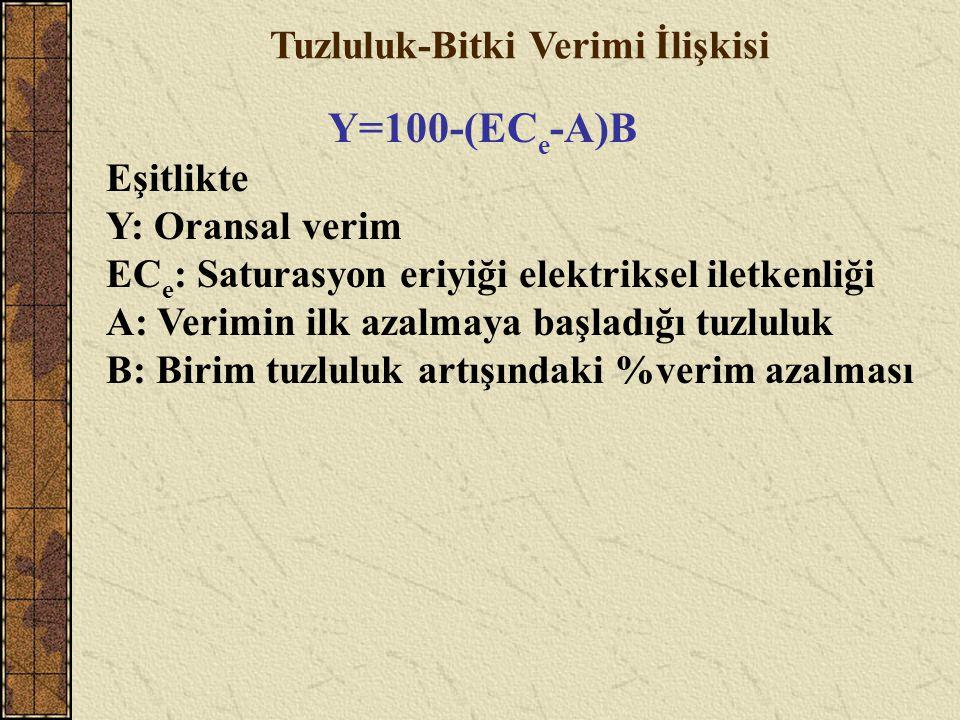 Y=100-(EC e -A)B Eşitlikte Y: Oransal verim EC e : Saturasyon eriyiği elektriksel iletkenliği A: Verimin ilk azalmaya başladığı tuzluluk B: Birim tuzl