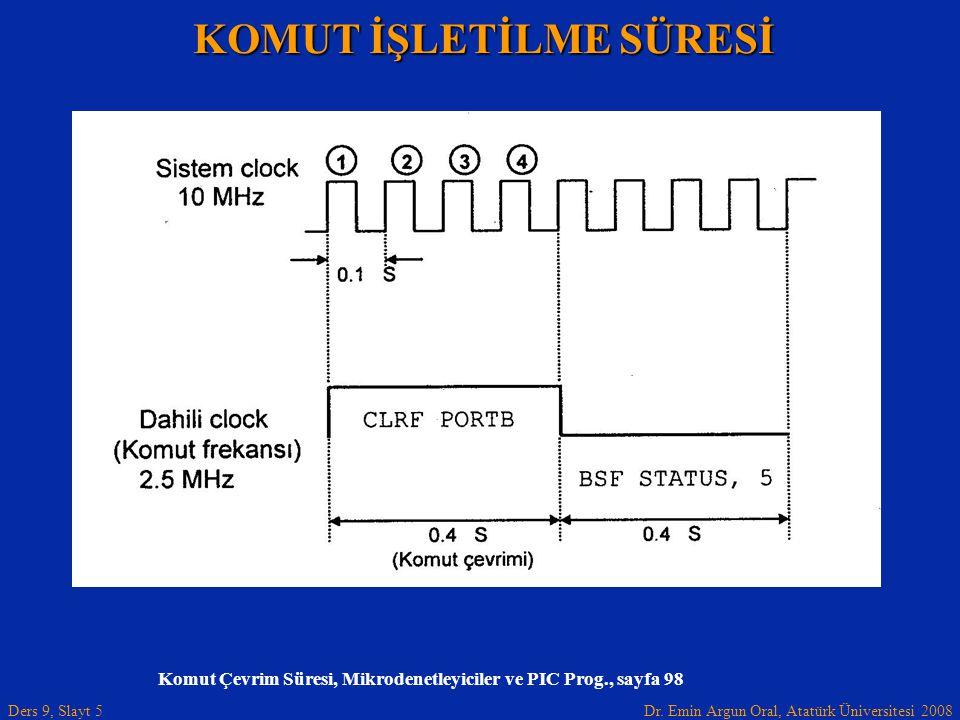 Dr. Emin Argun Oral, Atatürk Üniversitesi 2008 Ders 9, Slayt 5 Komut Çevrim Süresi, Mikrodenetleyiciler ve PIC Prog., sayfa 98 KOMUT İŞLETİLME SÜRESİ