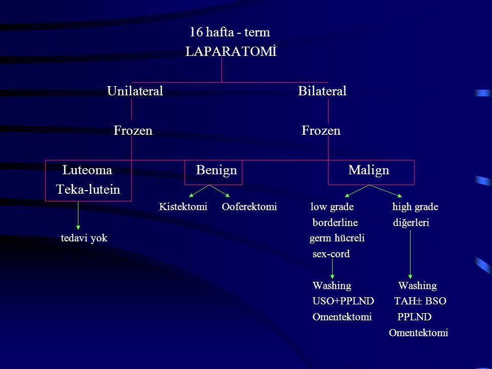 16 hafta - term LAPARATOMİ Unilateral Bilateral Frozen Frozen Luteoma Benign Malign Teka-lutein Kistektomi Ooferektomi low grade high grade borderline