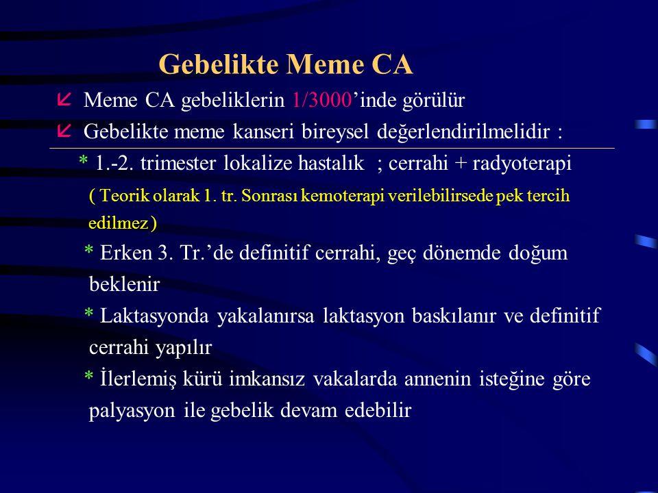 Gebelikte Meme CA åMeme CA gebeliklerin 1/3000'inde görülür åGebelikte meme kanseri bireysel değerlendirilmelidir : * 1.-2. trimester lokalize hastalı