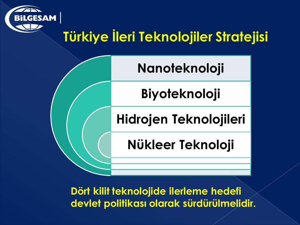 Nanoteknoloji Biyoteknoloji Hidrojen Teknolojileri Nükleer Teknoloji Dört kilit teknolojide ilerleme hedefi devlet politikası olarak sürdürülmelidir.