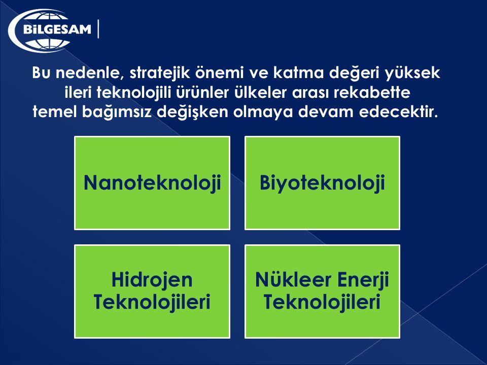 NanoteknolojiBiyoteknoloji Hidrojen Teknolojileri Nükleer Enerji Teknolojileri Bu nedenle, stratejik önemi ve katma değeri yüksek ileri teknolojili ür