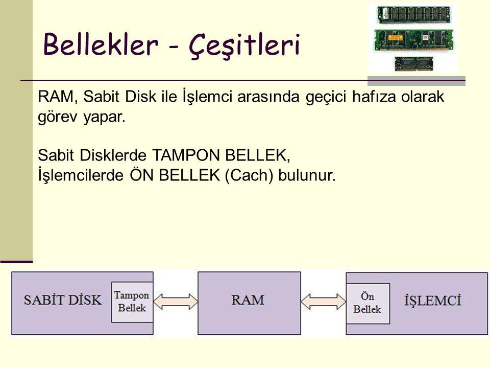 Bellekler - Çeşitleri RAM, Sabit Disk ile İşlemci arasında geçici hafıza olarak görev yapar. Sabit Disklerde TAMPON BELLEK, İşlemcilerde ÖN BELLEK (Ca